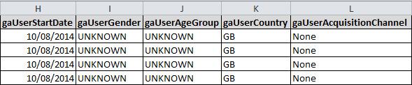 ga_data