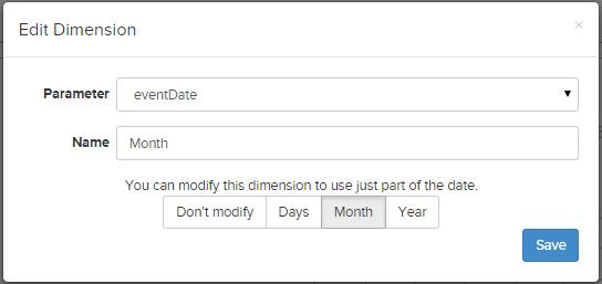 SnD-Month
